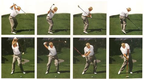 The Kinematic Sequence Order Newton Golf Institute