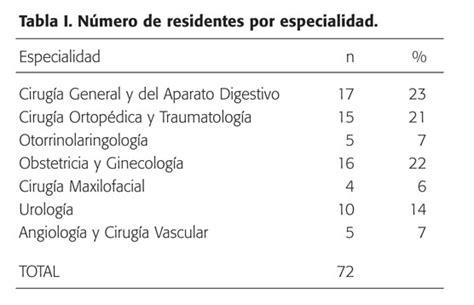 cuales son las preguntas abiertas y cerradas para una entrevista encuesta de opini 243 n sobre la cirug 237 a mayor ambulatoria en