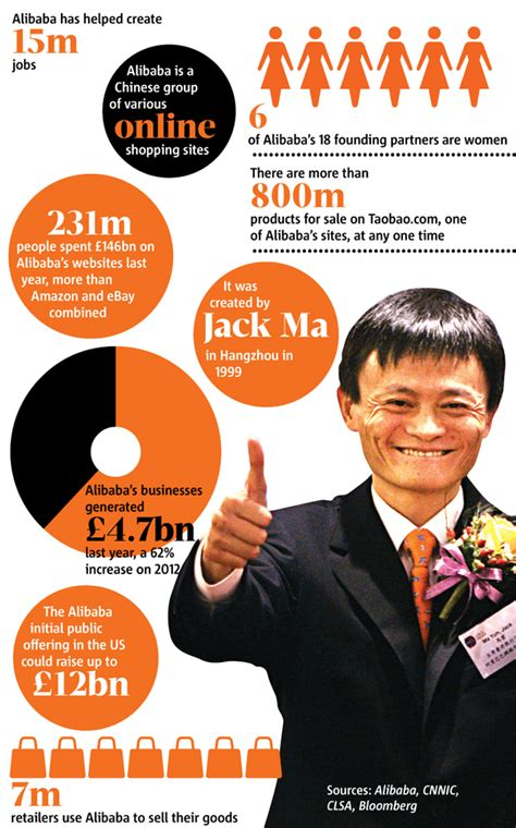 alibaba online shopping uk china s own google amazon and ebay rolled in one the