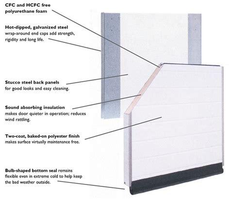 Steel Door Section by Thermomark 5255 Insulated Sectional Steel Door Wayne