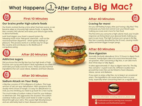 How Much Should I Make After Mba by What Does A Big Mac Do To Your Mnn Nature