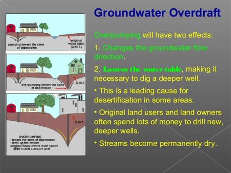 what is a water table rk effect of water table on soil during construction