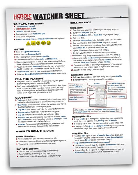 home design cheat sheet crib sheets cheating aggie crib sheet appstar software