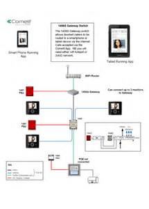 wiring diagram for intercom system get free image about wiring diagram