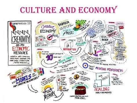 Culture In Economics culture economy