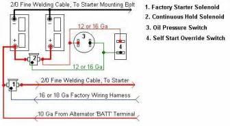 perko switch wiring diagram efcaviation