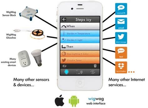 wigwag wireless center for smart devices gadgetsin