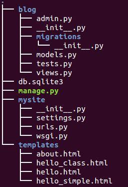 redirectview pattern name django blog app class based template 2018