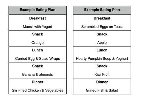 printable eating plan to lose weight weight loss plan for women the healthy eating hub