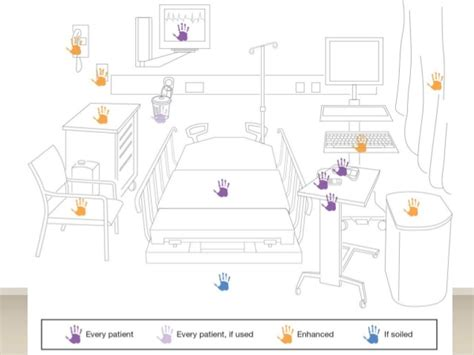 Medical Clinic Floor Plan Recommended Practices For Environmental Cleaning