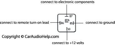 installing car audio amplifiers
