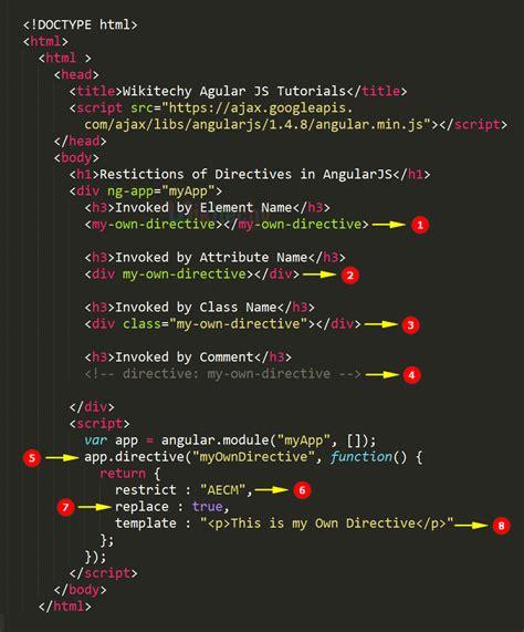 angular directive dynamic template choice image