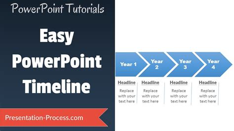 creating a powerpoint template 2013 how to create easy timeline in powerpoint