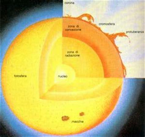 temperatura interna sole sole