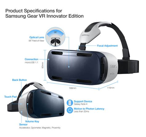 Gear Vr Innovator Edition Samsung Gear Vr 3 Samsung 3d Vr Glassess Oculus Samsung