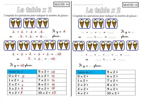 table de multiplication de 14 les tables de multiplication ce1 x 2 x 3 x 4 x 5 x