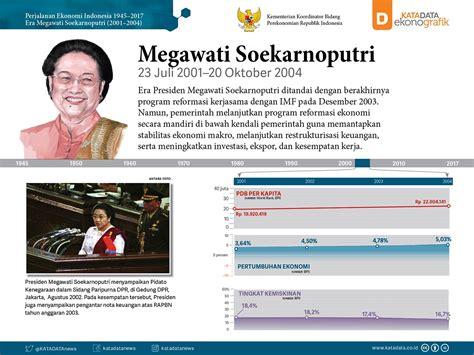 download biografi chairul tanjung pdf home sejarah ekonomi indonesia katadata news