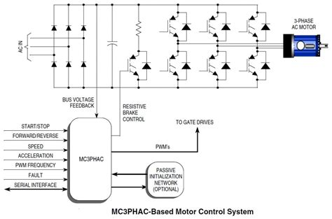 phase ac motor controller electronics lab