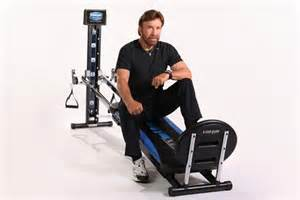 happy birthday chuck norris from total total pulse