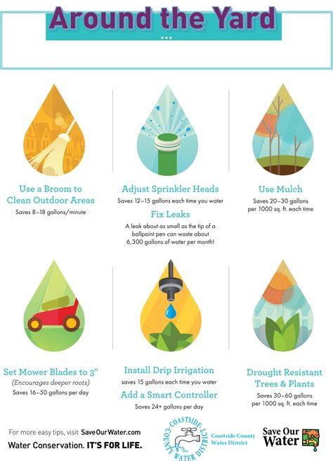 Coastside County Water District   Water Ionizer