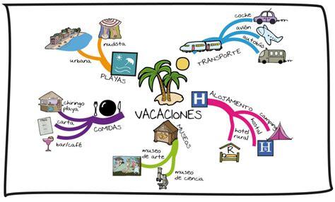 imagenes de mapas mentales para niños video curso pdf sobre mapas mentales en nuestro face