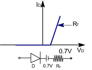 cut in voltage of silicon diode why does a diode cut in voltage quora