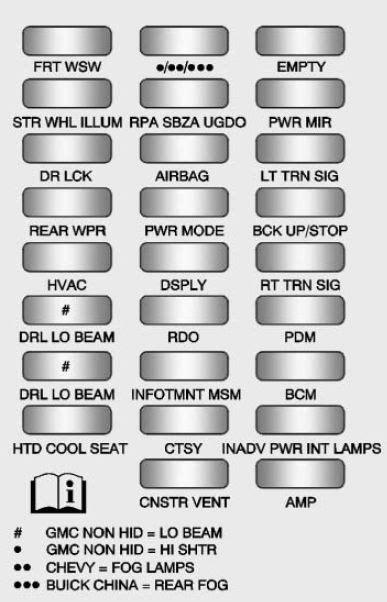 BUICK Enclave (2013) - fuse box diagram - Auto Genius