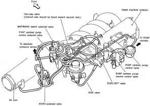 1999 Nissan Maxima Vacuum Hose Diagram Nissan Xterra Supercharger Vacuum Diagram Autos Post