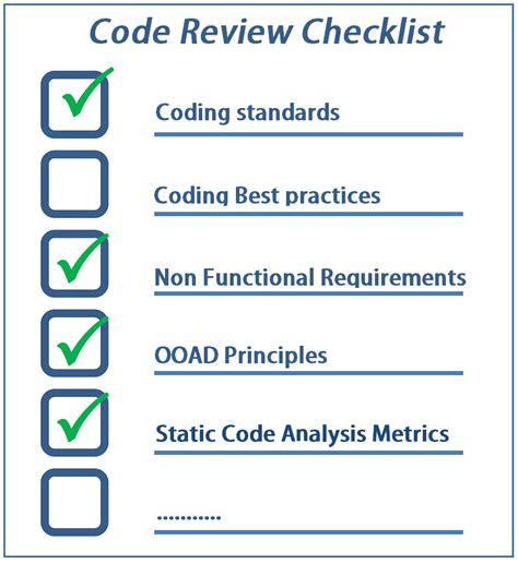 Code Review Checklist To Perform Effective Code Reviews Code Review Template