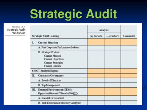 Jsu Mba Audit Sheet by Mba2216 Business Research Week 4 Study 0613