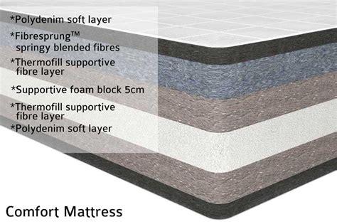 comfort mattress company bestseller comfort mattress futon company