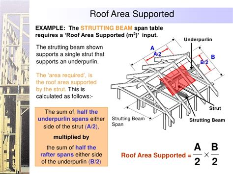 dietrich metal framing span tables span tables as1684 2