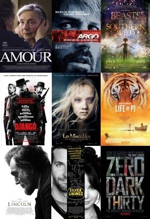 academy award best picture nominees 2013 the opinioness feminism and the oscars do the 2013 best