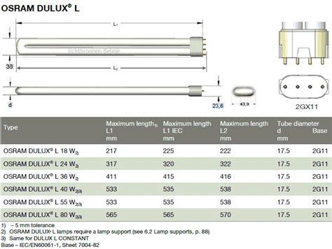 Lu Tl 36 Watt Osram dulux l 36w 830 l belgie