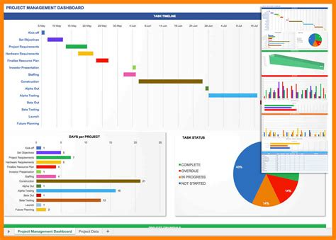 7 Project Status Dashboard Template Excel Format Of Notice Project Status Dashboard Template Free