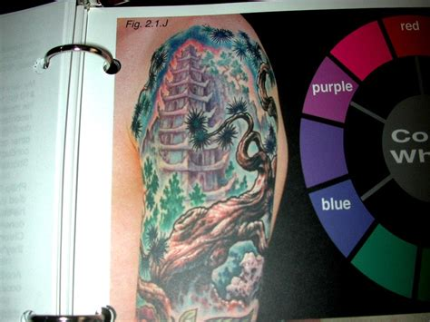 reinventing the tattoo tattooflashbooks aitchison reinventing the