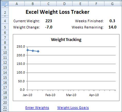 5 Weight Loss Challenge Spreadsheet Templates Excel Xlts Weight Loss Excel Template
