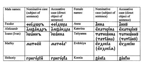 Ukraine Birth Records Halgal Genealogy Of Halychyna Eastern Galicia
