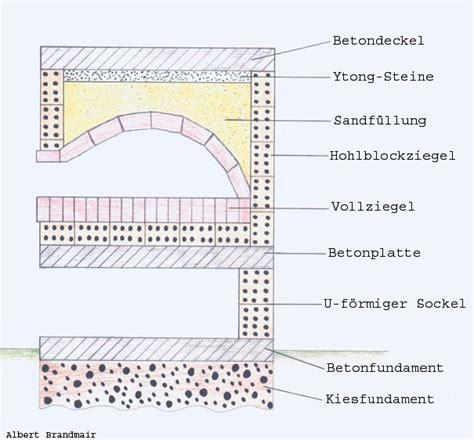 steinofen bauen bauen dass selbst ihre urenkel noch freunde daran haben