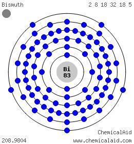 vanadium bohr diagram diagram of atom for tantalum diagram of democritus atomic