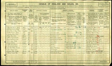 Search 1911 Census By Address Ancestry Offer Free Access To The 1911 And Census