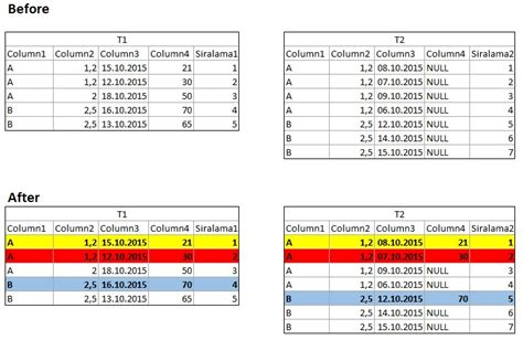 sql server compare tables sql server compare table without join function stack