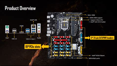 asus  expert mining motherboard review pros  cons st mining rig