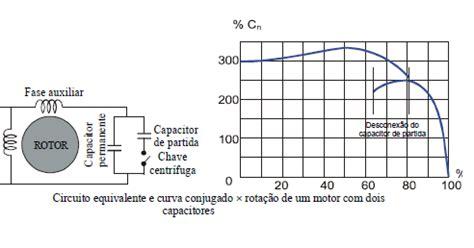 capacitor aula capacitor aula 28 images eletricidade ontem e hoje aula cepep 20 02 2013 capacitores e