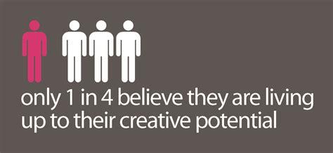 data killing creativity adobe