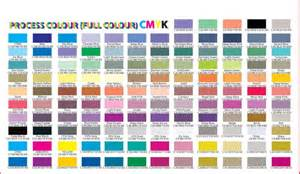 cmyk color chart offset process colour chart be productive