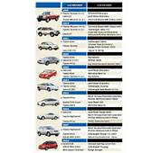 Autos Electrodom&233sticos Electr&243nicos Beb&233s Y Ni&241os Dinero Salud