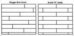 Racking rule of thumb: Avoid H patterns. Stagger end