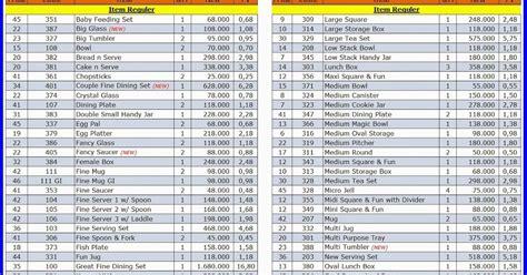 Daftar Spatula daftar harga tulipware tulipware sc tambun