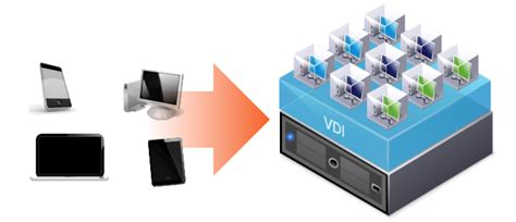 Smarter Technologies by Whitehat Virtual Technologies Blog Vdi